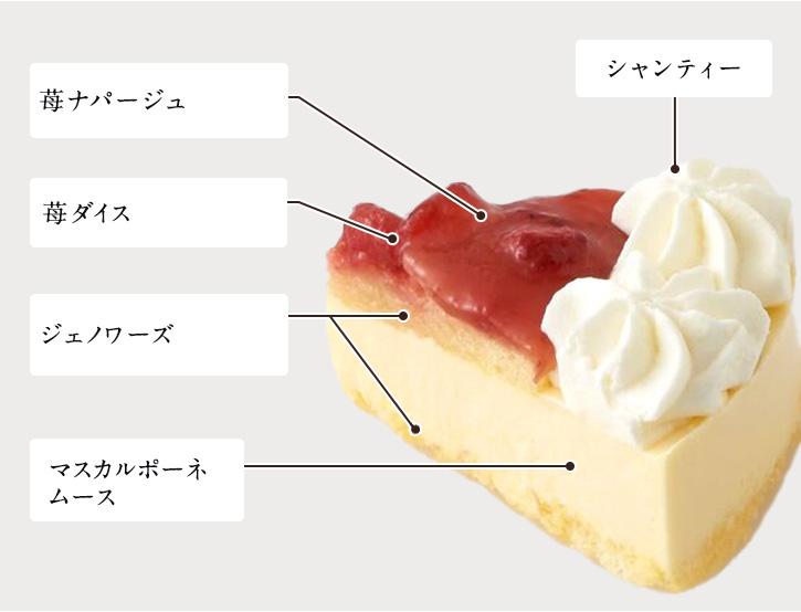 f:id:sweetroad5:20200501223216j:plain