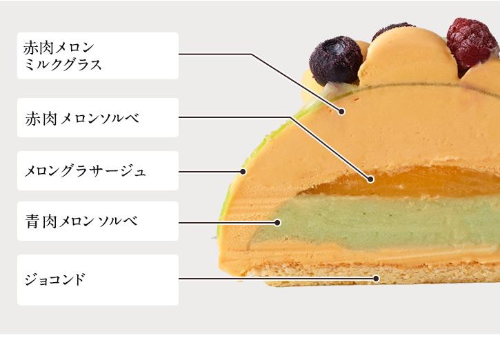 f:id:sweetroad5:20200611203818j:plain
