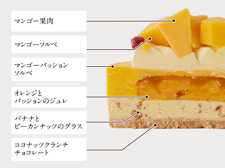 f:id:sweetroad5:20200611210345j:plain