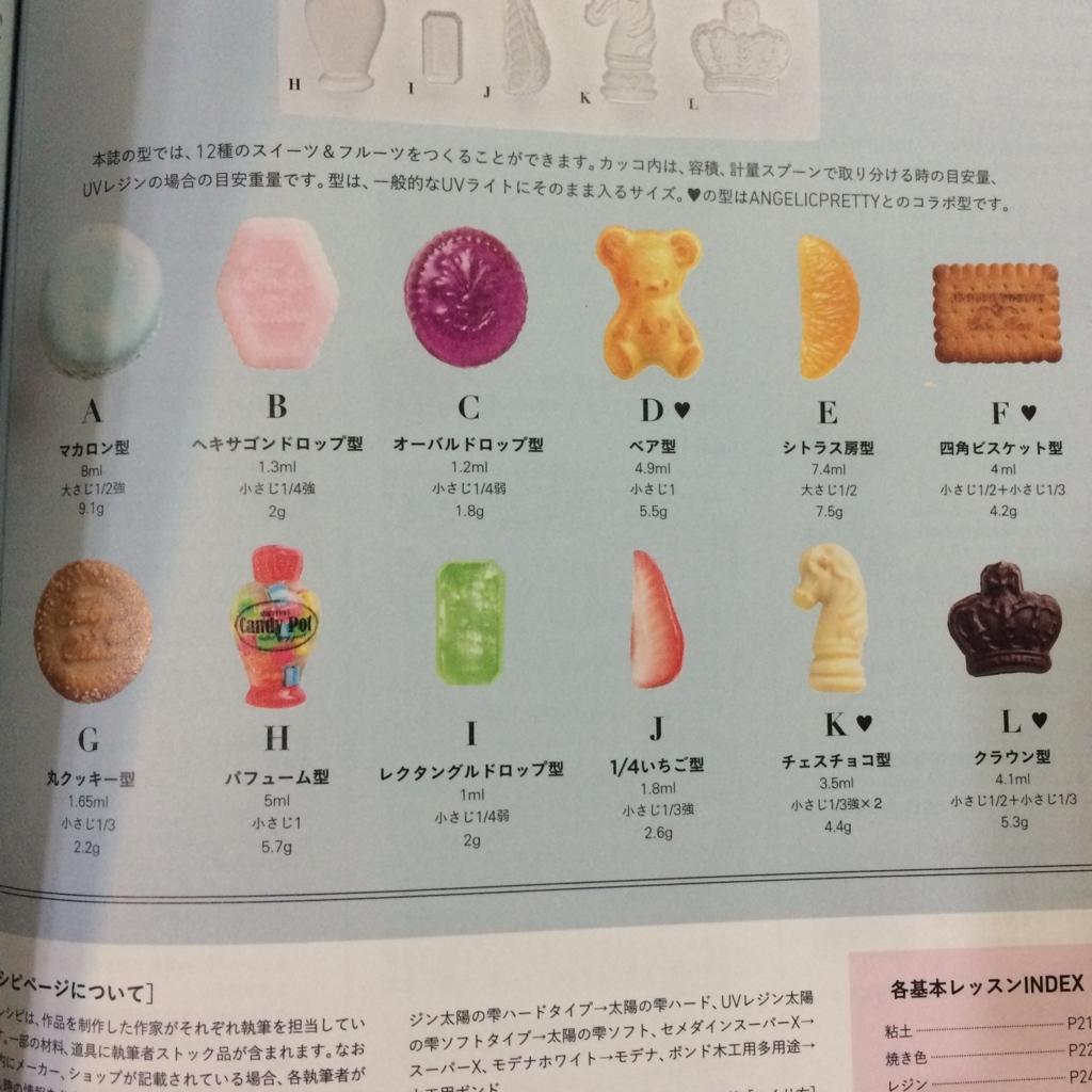 f:id:sweets-junkie:20170805174047j:plain