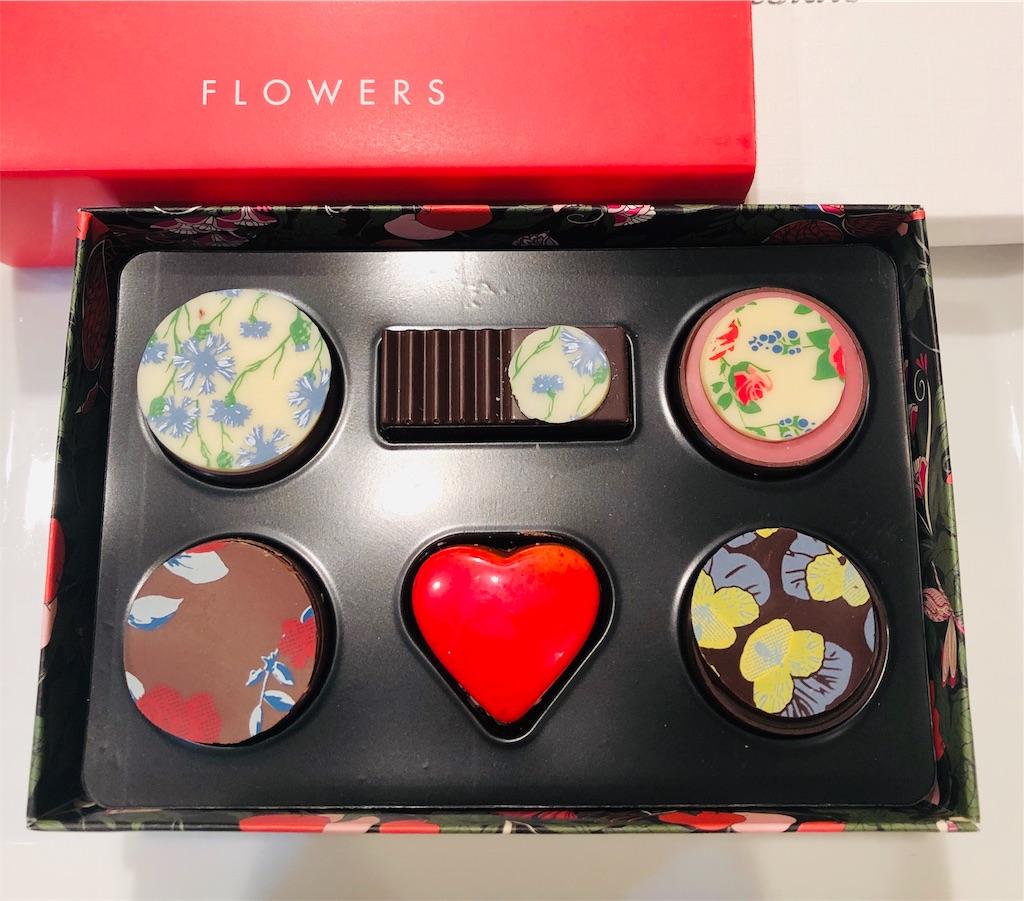 f:id:sweets5:20200205235010j:image
