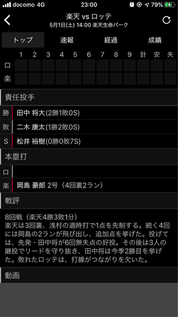 f:id:sweets78:20210502004803p:plain:w350