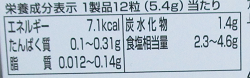 f:id:sweetsautumn:20210218035004p:plain