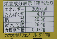 f:id:sweetsautumn:20210220200551p:plain