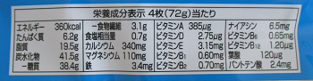f:id:sweetsautumn:20210502182717p:plain