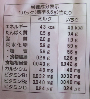 f:id:sweetsautumn:20210504205459p:plain