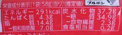 f:id:sweetsautumn:20210504220502p:plain
