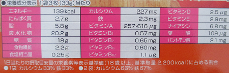 f:id:sweetsautumn:20210505030819p:plain