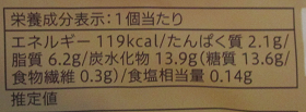 f:id:sweetsautumn:20210625054226p:plain