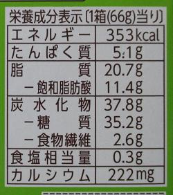f:id:sweetsautumn:20210705043409p:plain