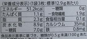 f:id:sweetsautumn:20210726210707p:plain