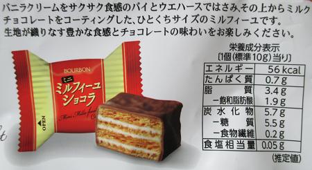 f:id:sweetsautumn:20210926020255p:plain