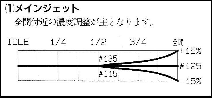 f:id:sword749:20200521220054j:plain