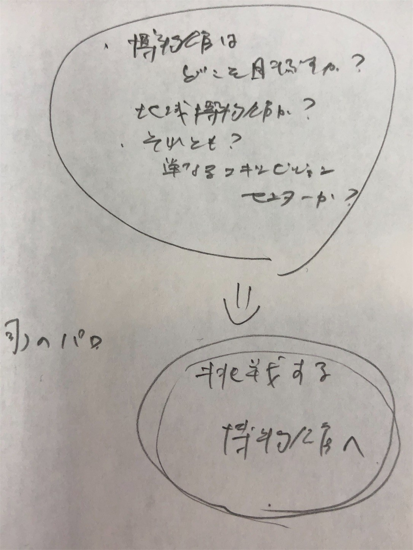 f:id:swordfish-002:20200217111123j:image