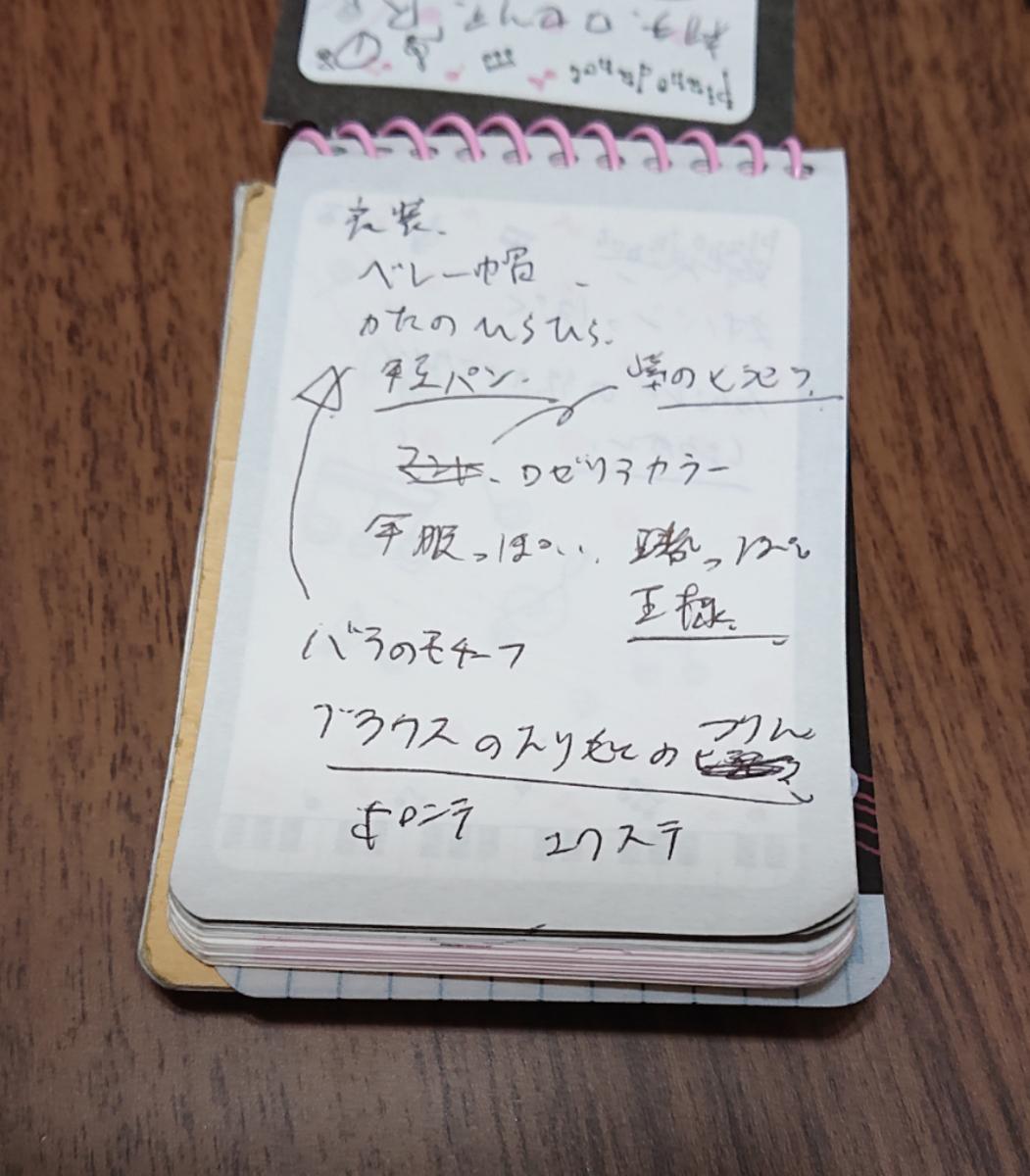 f:id:swtrnk:20191202134341p:plain