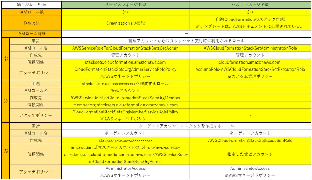 f:id:swx-fukushima:20201110113422p:plain