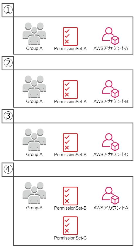 f:id:swx-fukushima:20210214160203p:plain
