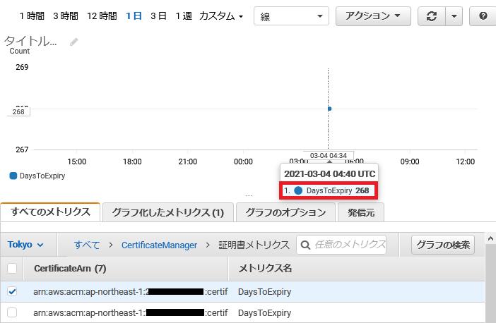 f:id:swx-fukushima:20210304222139p:plain