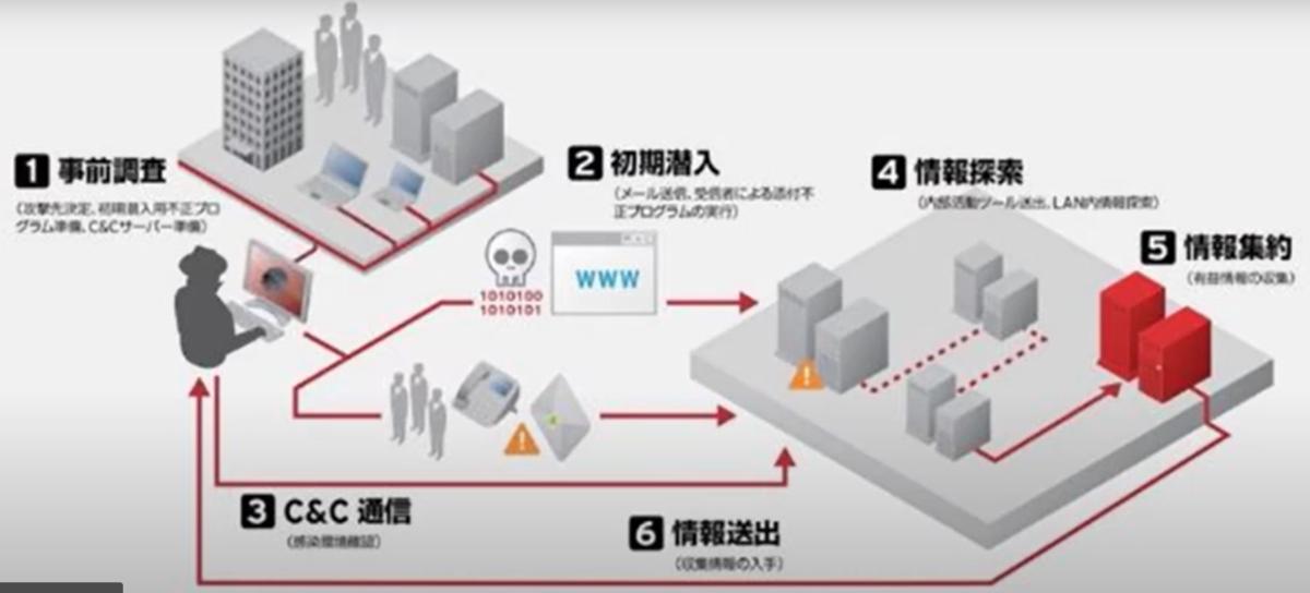 f:id:swx-fukushima:20210501112237p:plain