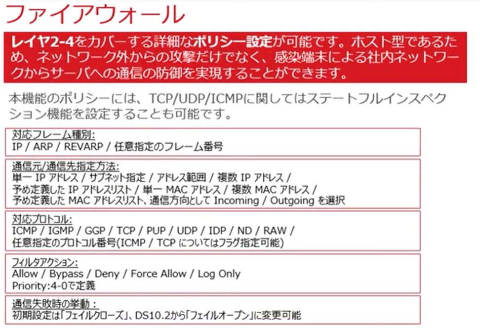 f:id:swx-fukushima:20210501112725p:plain