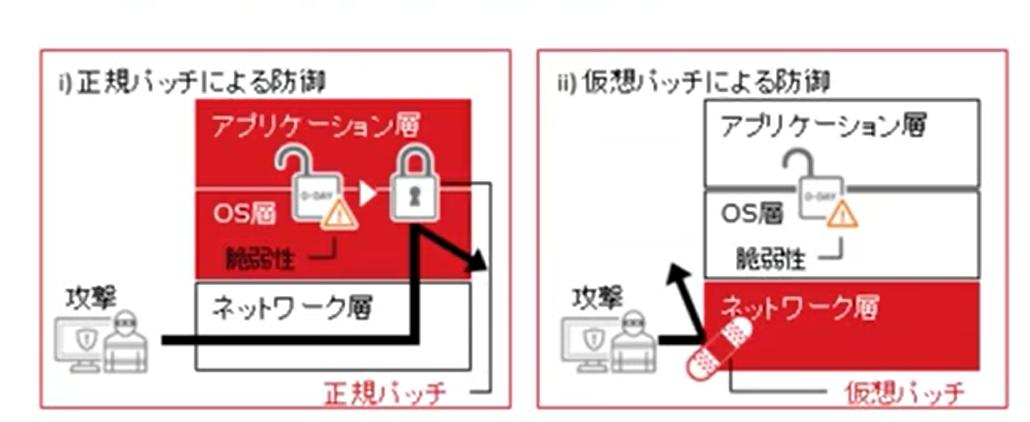 f:id:swx-fukushima:20210501113522p:plain
