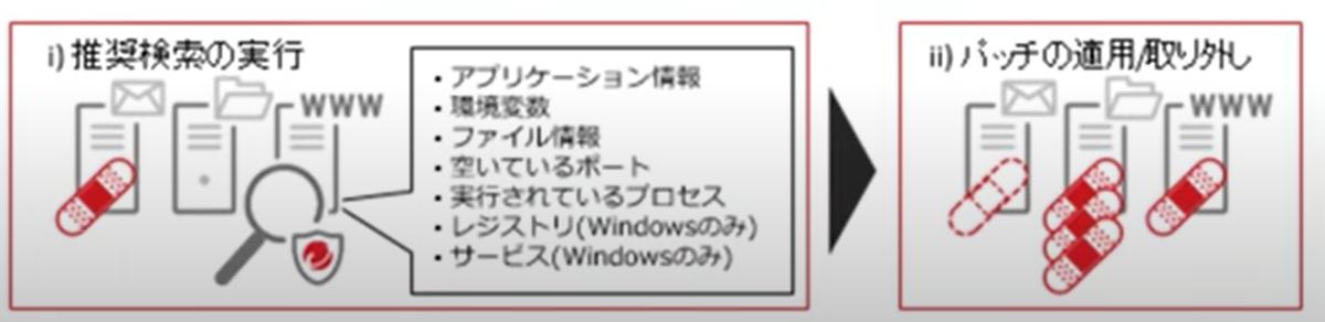 f:id:swx-fukushima:20210501114047p:plain