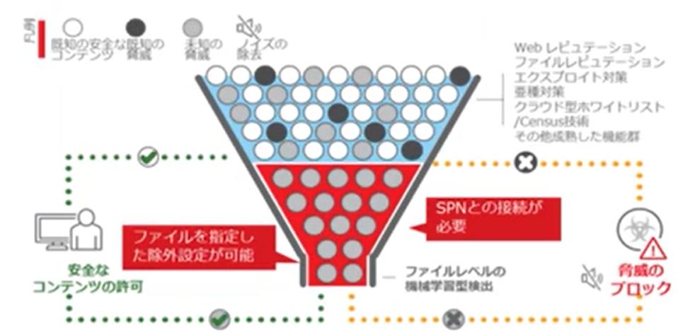f:id:swx-fukushima:20210501115008p:plain