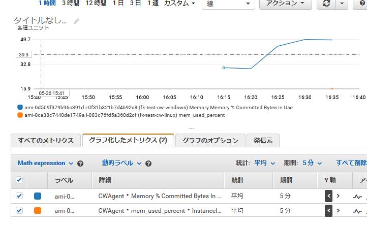 f:id:swx-fukushima:20210527014411p:plain