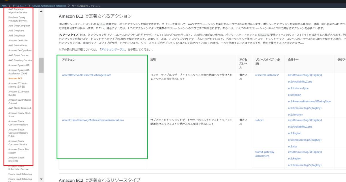 f:id:swx-fukushima:20210718123557p:plain