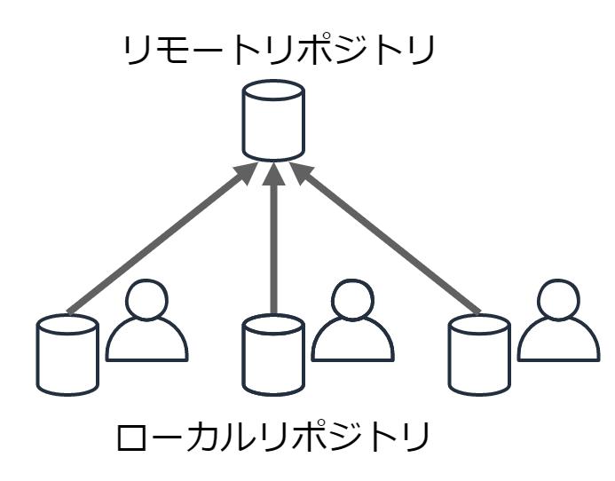 f:id:swx-fukushima:20210824052405p:plain