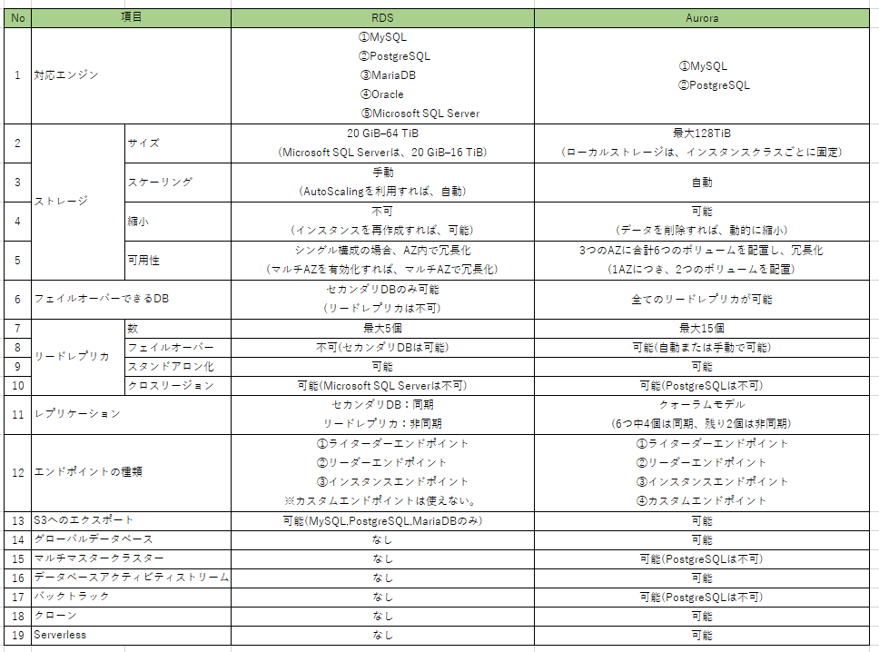 f:id:swx-fukushima:20210919203511p:plain