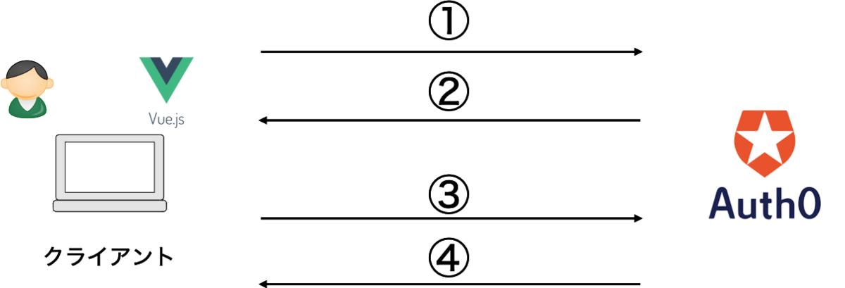 f:id:swx-furukawa:20200902121126p:plain