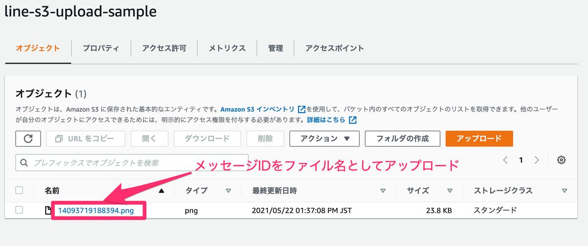 f:id:swx-go-kawano:20210522152644p:plain