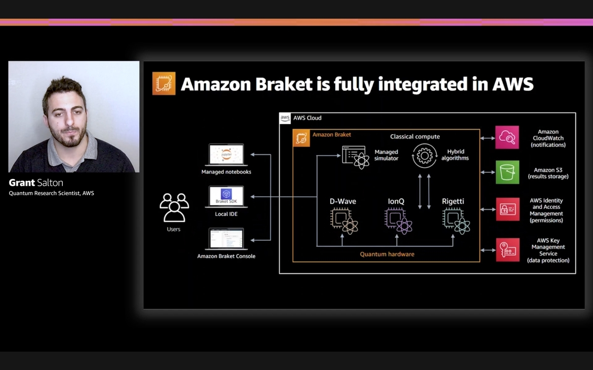 Amazon Braketのワークフローの概念図