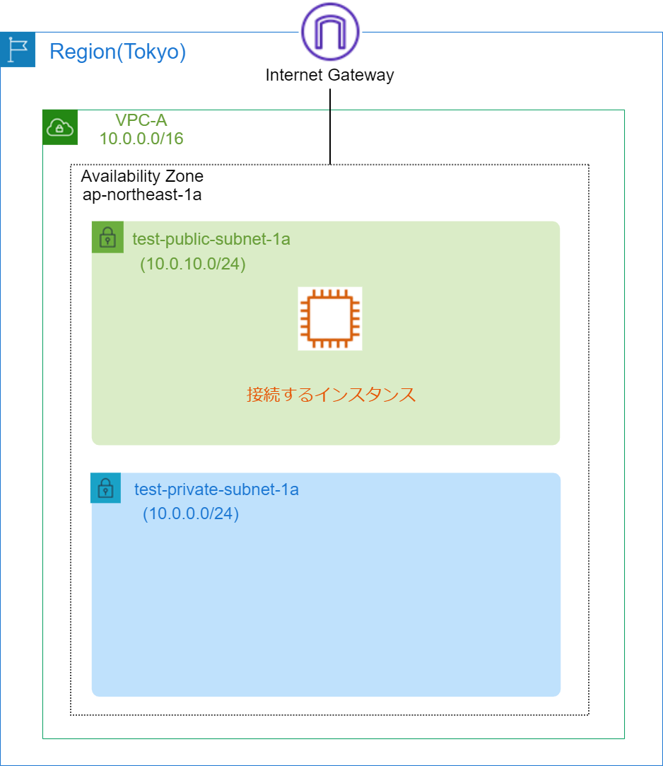 f:id:swx-keita-sakakibara:20210925091424p:image:w400