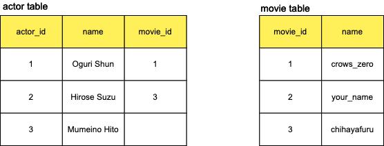 f:id:swx-kong:20210326010844p:plain
