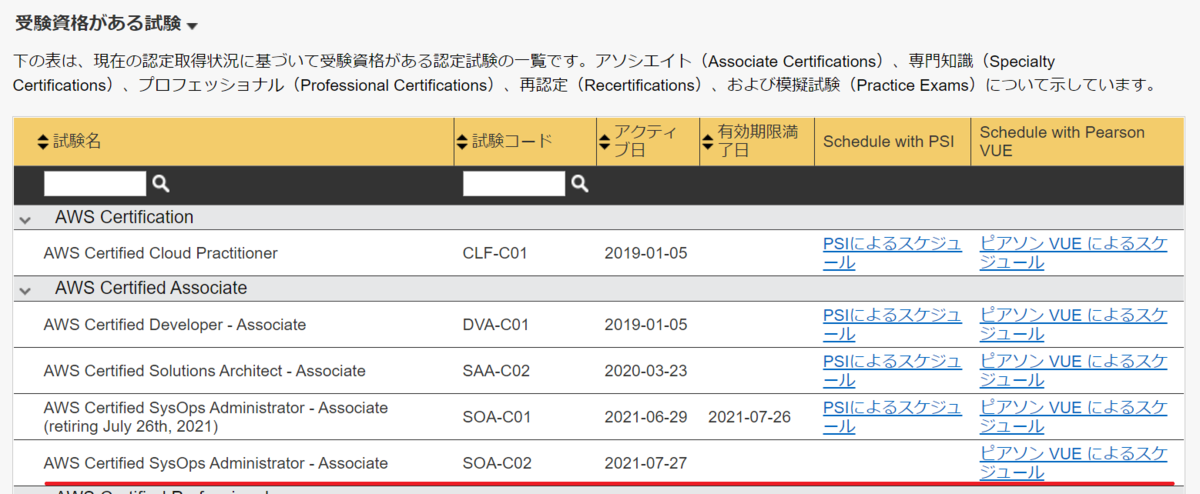 f:id:swx-masaru-ogura:20210630051247p:plain