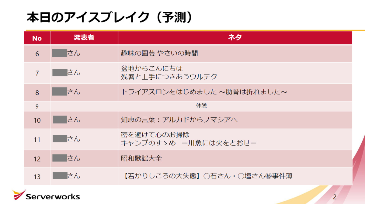 f:id:swx-masayo-kurata:20200925174214p:plain
