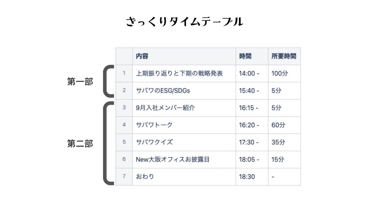 f:id:swx-matsumoto:20200929123014p:plain