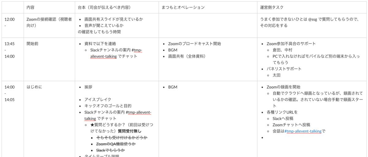 f:id:swx-matsumoto:20200929184310p:plain