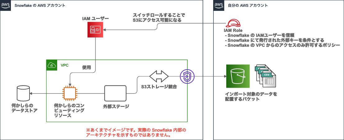 f:id:swx-miyamoto:20200805101247p:plain