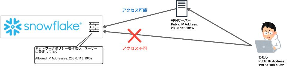 f:id:swx-miyamoto:20200831172106p:plain