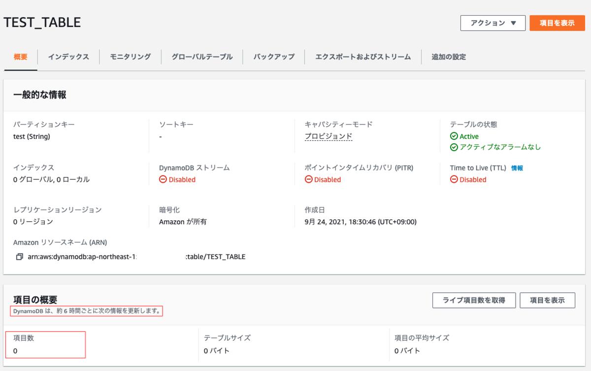 f:id:swx-miyamoto:20210924193232p:plain