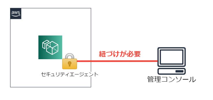 f:id:swx-murakami:20210122133907p:plain