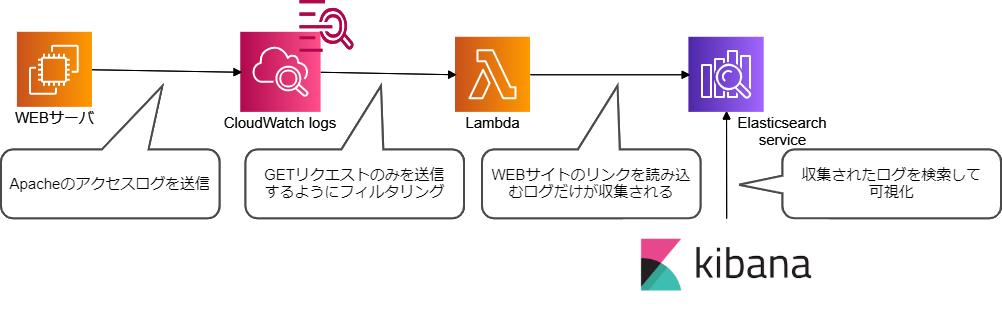 f:id:swx-nagasaki:20210220111600p:plain