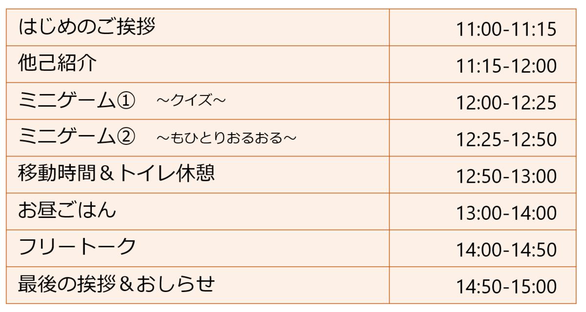 f:id:swx-oka:20200828161117p:plain