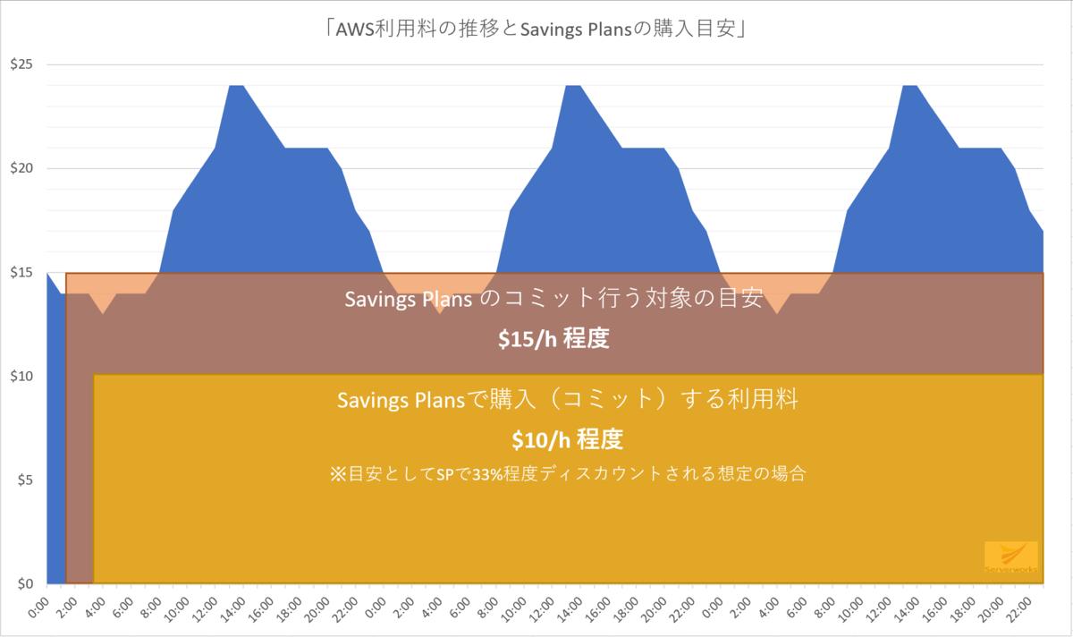 f:id:swx-satake:20200806163350p:plain