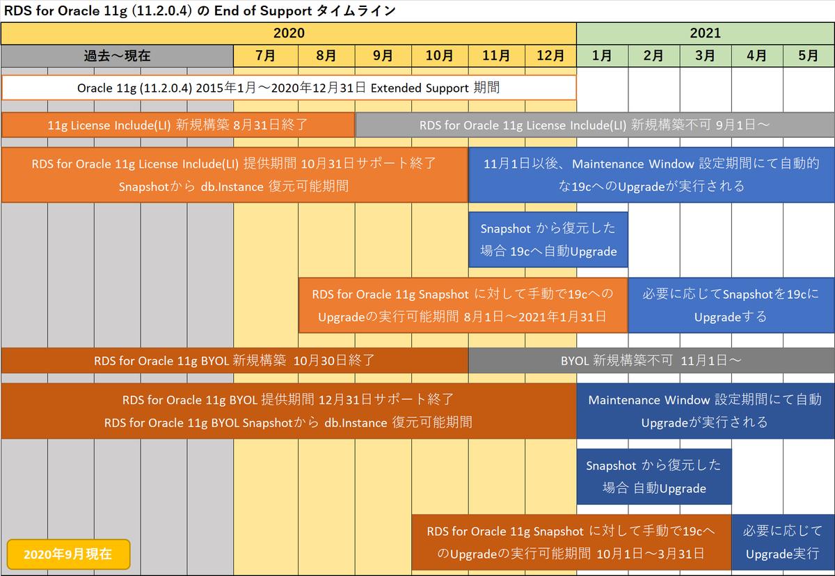 f:id:swx-satake:20200913213447p:plain