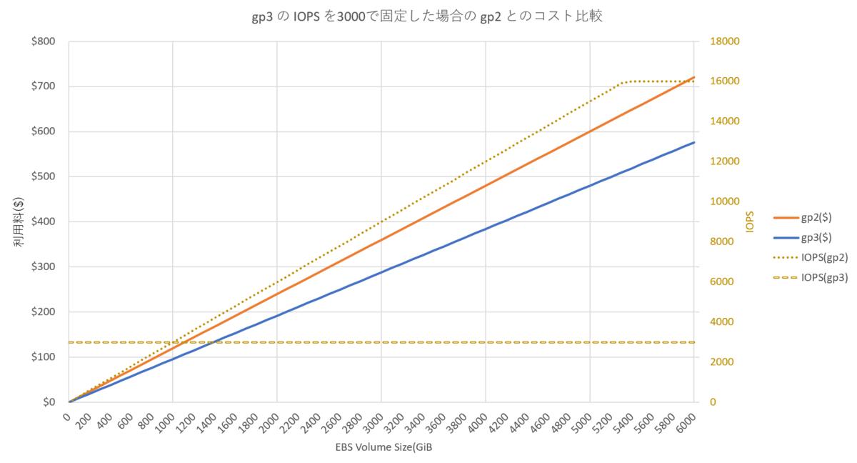 f:id:swx-satake:20201202195847p:plain