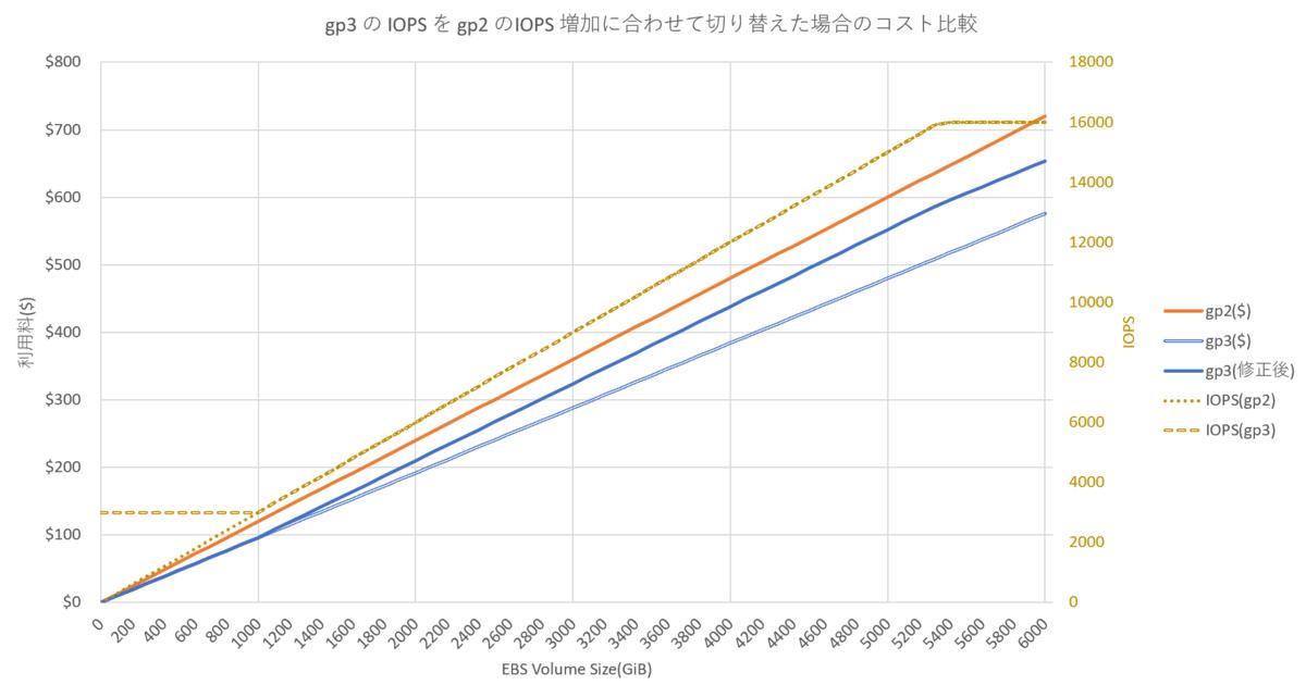 f:id:swx-satake:20201202195902p:plain